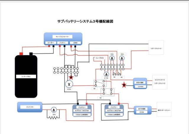 サブバッテリー3配線図