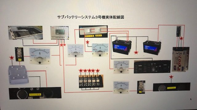 サブバッテリーシステム3号機実体配線図