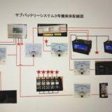 車中泊快適化アイディア サブバッテリーシステム3号機配線図