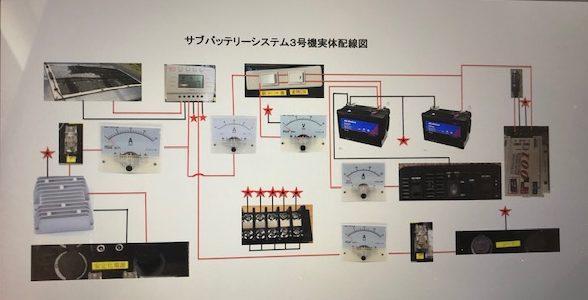 サブバッテリー3号機実体配線図