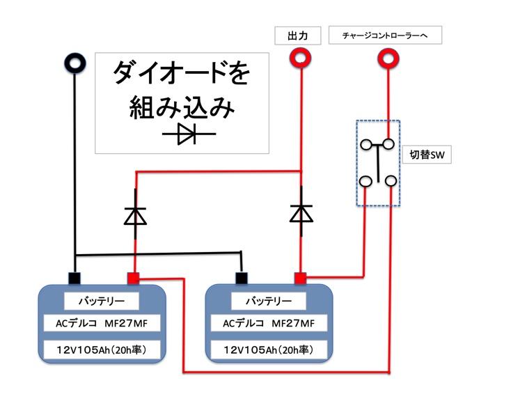 ダイオードによる循環電流対策回路