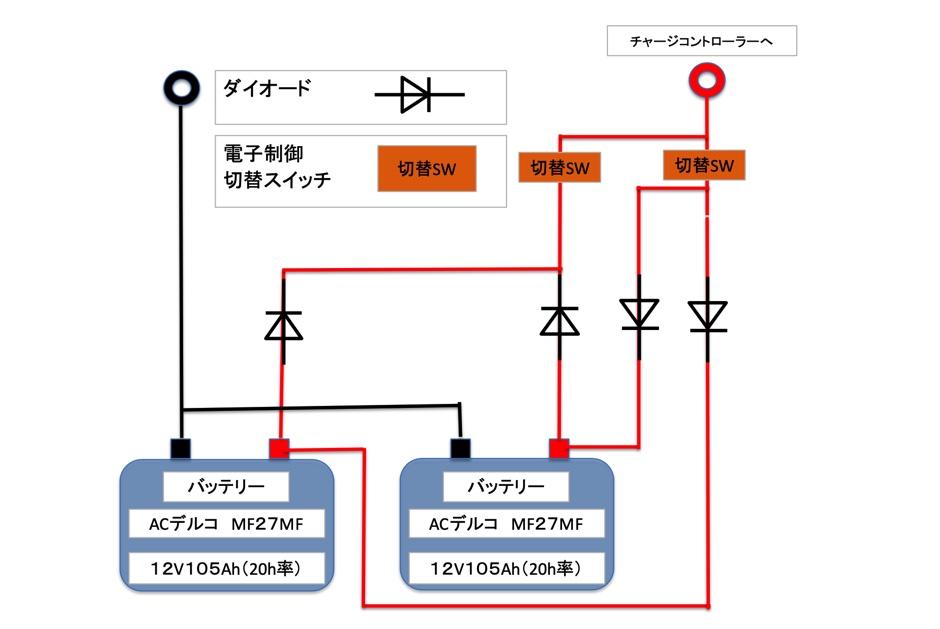 充放電コントローラーイメージ