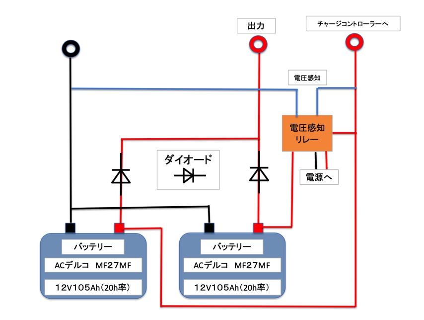 電圧感知リレーを使った循環電流対策