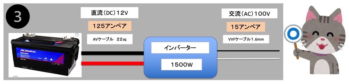 12V側に付属のAVケーブル、100V側にVVFケーブル