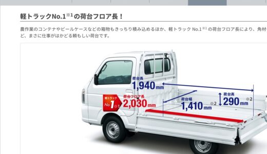 軽トラックのサイズ、スズキのHPより引用させていただきました