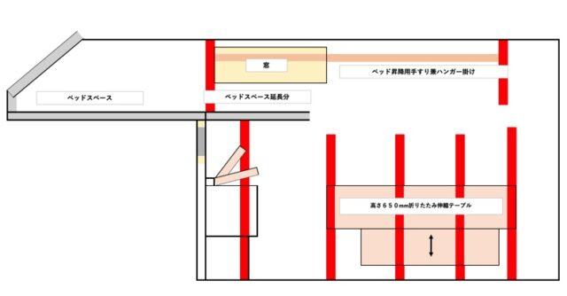 赤が木材の支柱