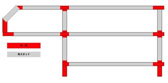 接続パーツの位置