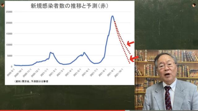 高橋洋一チャンネル新規感染者の推移と予測